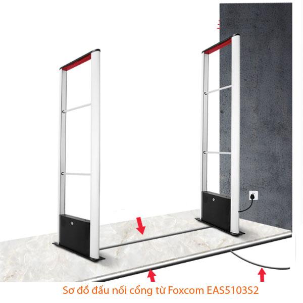 sơ đồ đấu nối cổng từ EAS5008